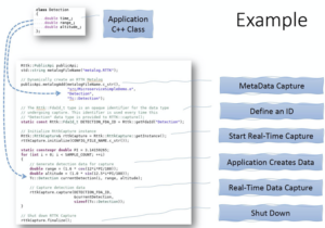 Figure 4 - Example Real-Time Metadata Injection