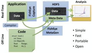 Figure 3 - The Metadata Injection Process